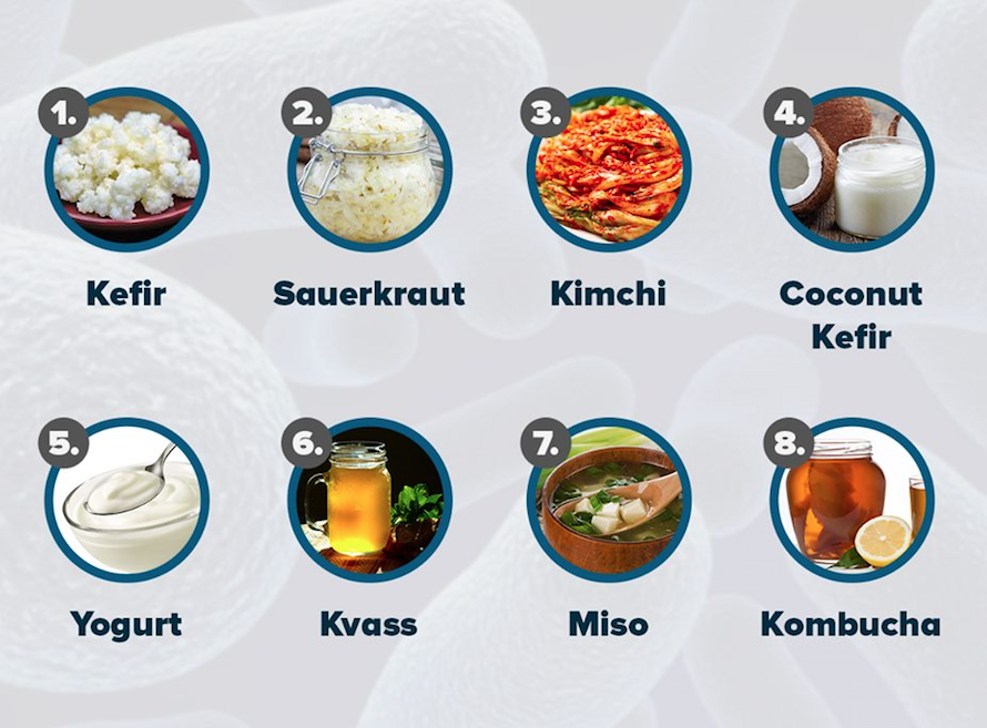 Probiotics-Rich-Foods